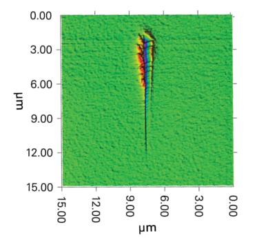 Nanomechanical Scratch Test