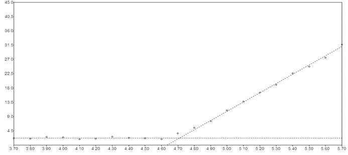 Photoelectron Spectroscopy in Atmosphere